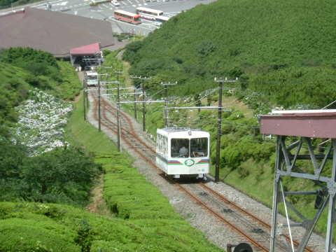 十国峠のケーブルカー。十国ってどこだっけ? 武蔵、相模、富士、伊豆、箱根…。
